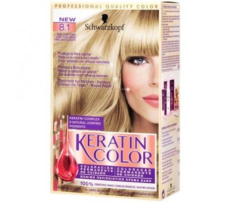 tinte-keratin-rubiclaro-palette-n-81