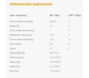 yogur-l-casei-citricos-danone-pack-8x100-grs