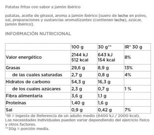 papas-fritas-gourmet-jamon-iberico-lays-150-grs