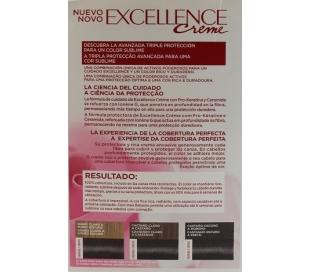 coloracion-negro-1-excellence-1-ud